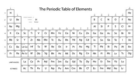 Tabla periodica de los elementos. Colores blanco y negro. Ilustración de vector.