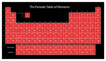 Periodic table of elements. Red and black colors. Vector illustration.