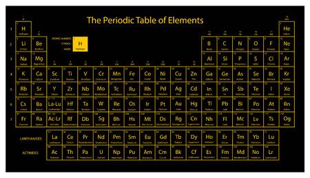Tabla periodica de los elementos. Colores negro y amarillo. Ilustración de vector.