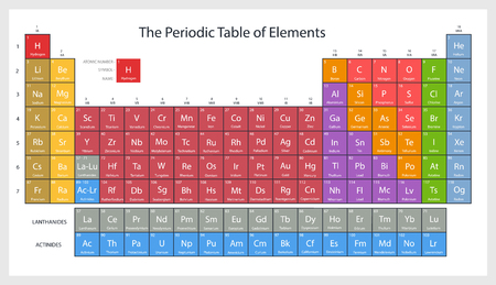Periodic table of elements. Vector illustration.
