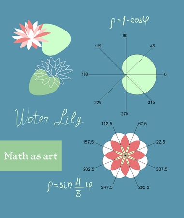 Image of a water lily with the help of mathematical functions. Graphs in the form of a leaf and a flower. Mathematics as art. A manual for schoolchildren and students in vector. Illustration