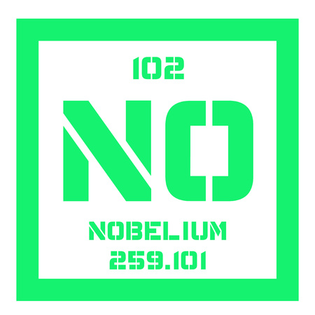 chemical element: Nobelium chemical element. Nobelium is a radioactive metal. Colored icon with atomic number and atomic weight. Chemical element of periodic table. Illustration