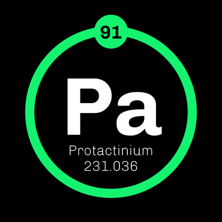 chemical element: Protactinium chemical element. Protactinium is mostly extracted from spent nuclear fuel. Colored icon with atomic number and atomic weight. Chemical element of periodic table.