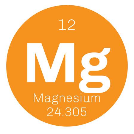 Magnesio elemento chimico. grigio lucido solido metallo alcalino terroso, uno degli elementi più abbondanti nel mondo.