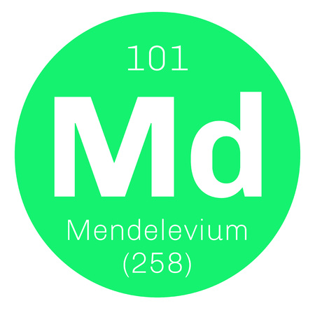 chemical element: Mendelevium chemical element. Synthetic element. Colored icon with atomic number and atomic weight. Chemical element of periodic table.