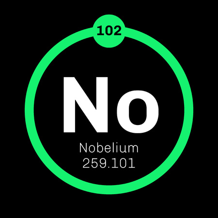 Nobelium chemical element. Nobelium is a radioactive metal. Colored icon with atomic number and atomic weight. Chemical element of periodic table. Illustration