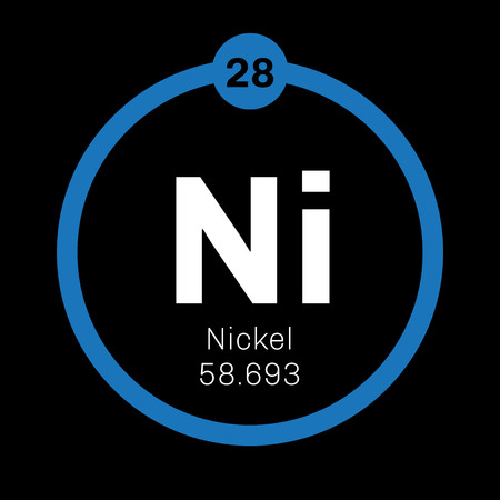 actinoids: Nickel chemical element. Transition metal. Colored icon with atomic number and atomic weight. Chemical element of periodic table.