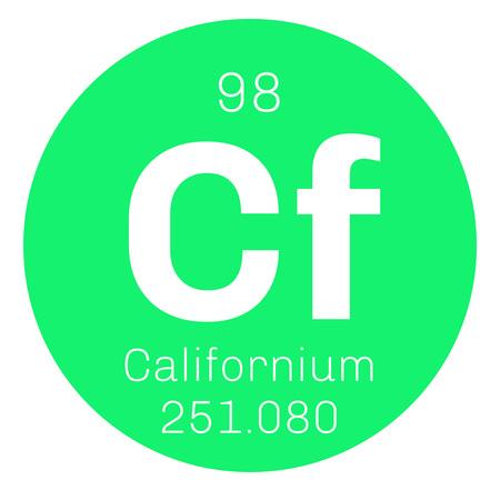 atomic number: Californium chemical element. Californium is an actinide element. Colored icon with atomic number and atomic weight. Chemical element of periodic table. Illustration