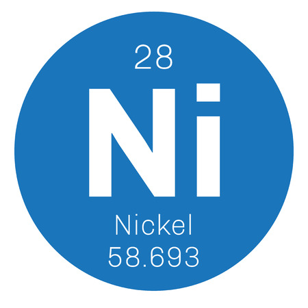 lanthanoids: Nickel chemical element. Transition metal. Colored icon with atomic number and atomic weight. Chemical element of periodic table.