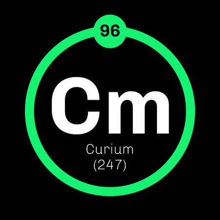 Curium chemical element.Curium is a transuranic radioactive chemical element. Colored icon with atomic number and atomic weight. Chemical element of periodic table. Illustration