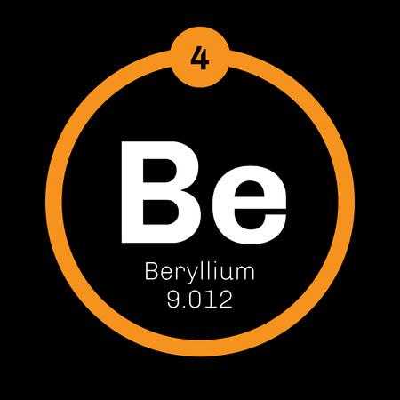 Elemento qumico berilio un elemento raro icono de color con el 62995319 elemento qumico berilio un elemento raro icono de color con el nmero atmico y el peso atmico elemento qumico de la tabla peridica urtaz Gallery