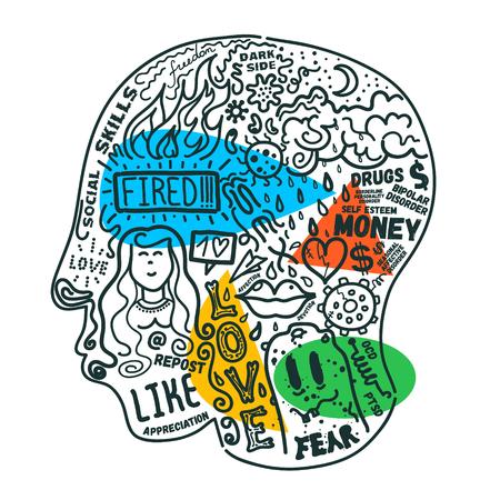 Concepto de problemas de salud mental