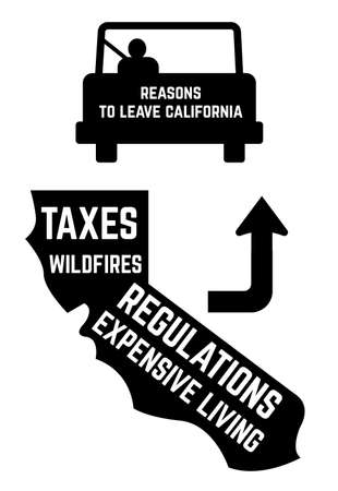 Reasons to leave California sign. High taxes, cost of living, government regulations, wildfires. 向量圖像