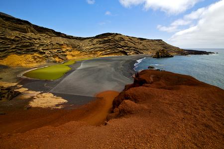 golfo: sky  water  in el golfo lanzarote spain musk pond rock stone  coastline and summer