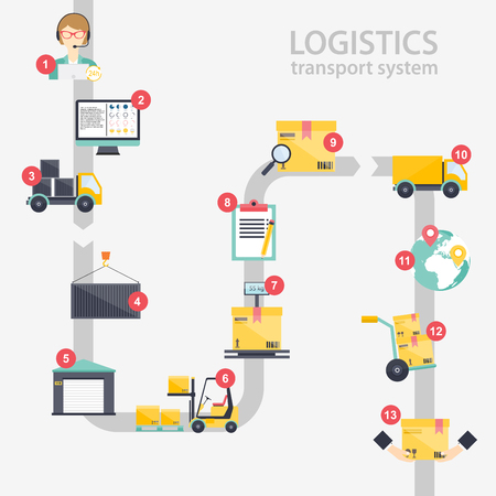 carretillas almacen: Infografía logística. Conjunto de iconos de almacén planas logística y transporte en blanco, ilustración vectorial de almacenamiento. Vectores