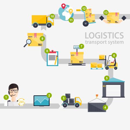 in chains: Infografía logística. Conjunto de iconos de almacén planas logística y transporte en blanco, ilustración vectorial de almacenamiento. Vectores