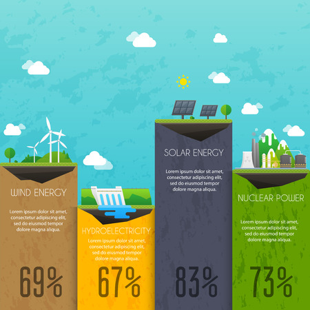 electricidad industrial: Different types of electricity generation. Landscape and industrial factory buildings concept. Vector flat  infographic.