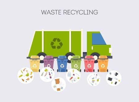 Infografik recyceln. Abfallarten Trennung Recycling. Modernes Vektorillustrationskonzept des flachen Entwurfs.