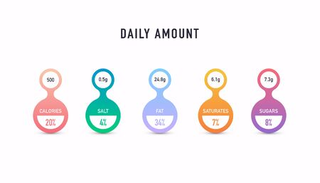 Nutritional facts guide per serving amount. Design daily value ingredient amounts guideline calories.