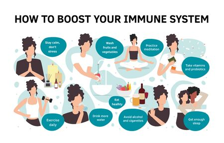 Vestor set of flat illustrations. How to boost your immune system.