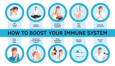 Vestor set of flat illustrations. How to boost your immune system. Healthy habits against respiratoty diseases and viruses. Woman an man washing hands, fruits, meditation, drinking water, taking vitamins and probiotics, doing exercises, praying
