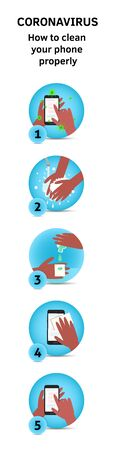 Wash hands infographic. Dirty hands with bacteria holding soap foam under water tap. Arm in foam soap bubbles. Vector illustration flat design. Personal hygiene. Disinfection, skin care.Antibacterial