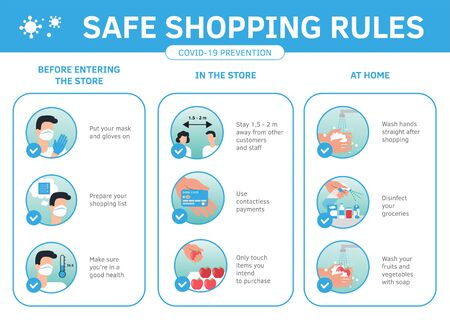 Safe grocery shopping during coronavirus epidemic best practices and advices. Prevention virus flu infographic. Flat cartoon ftyle illustration set of social rules in supermarket and store