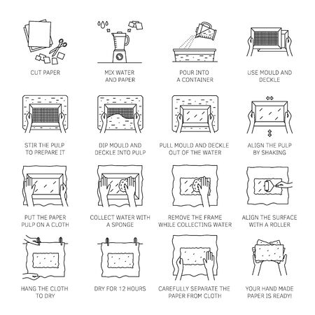 Vector illustration. Thin line icons of hand papermaking process. Related for logo, instruction, handmade paper workshop Including mould and deckle, pulp, slurry, pressing, drying. Linear symbols set