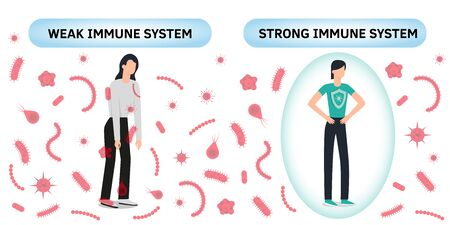 Immune system vector. Health bacteria virus protection. Medical prevention human germ. Healthy woman reflect bacteria attack with shield. Boost Immunity booster medicine concept illustration. Covid