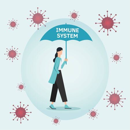 Woman vector flat illustration during Coronavirus pandemic. Virus infection control. Bacteria in the air. Immune system protection, boost, boosters, support. Protection with umbrella. Template.