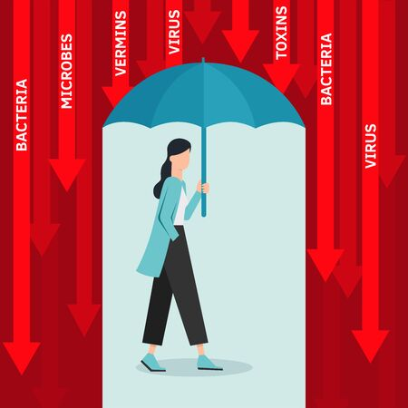 Family vector flat illustration during Coronavirus Covid-19. Coronavirus infection control. Bacteria in the air. Immune system protection, boost, boosters, support. Protection with umbrella.