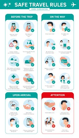 Travel guidance infographic flat style vector. Set of illustrations coronavirus prevention. Travel quarantine rules for travelers avia flights, train trips. International travel preventive measures. Vektorové ilustrace