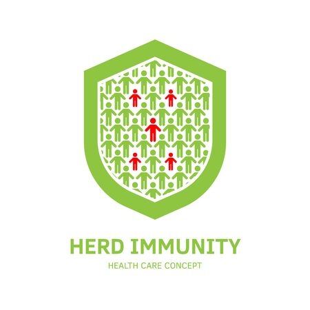 Group of people with Herd immunity agains virus bacteria. Vector flat illustration of an infected person as a virus spread in society. Coronavirus covid prevention, vaccination vaccine infogpahic 矢量图像