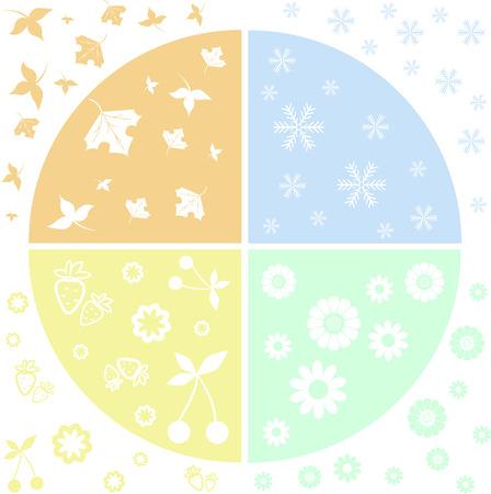 sectores: Planet estilizada dividido en cuatro sectores de las temporadas
