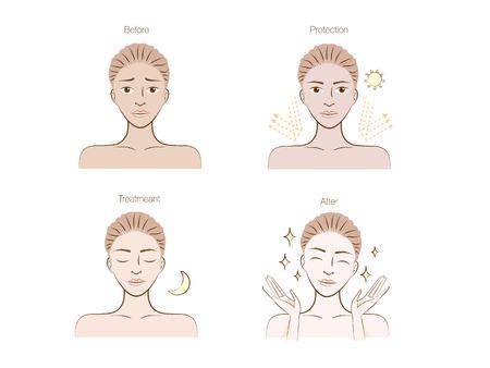 sun protection: Protecci�n solar a las mujeres la belleza de la piel