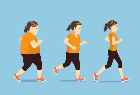 hacer footing: Mujeres gordas trotar de forma delgada en 3 pasos esta foto es el concepto de belleza