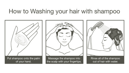 cleansing: Step cleansing hair with shampoo and Conditioner of women Illustration