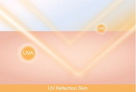 uv: UV reflexi�n de la piel despu�s de la protecci�n. Concepto de cuidado de la piel