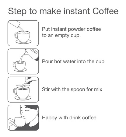 Step to make instant coffee for illustration in packaging and other in out line style. Vettoriali