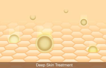 Tratamiento Ingrediente activo profundamente en la piel.