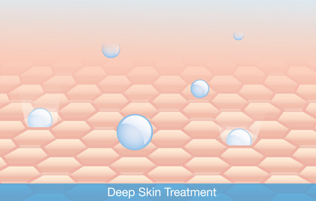 dermatology: Active ingredient treatment deep into skin.