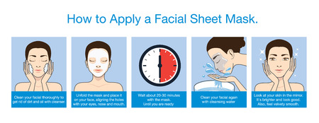 facial cleansing: How to apply facial sheet mask for beauty in 5 step. This illustration can apply to design packaging and other introduction.