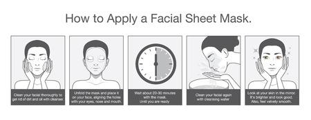 Étape appliquer masque facial de la feuille