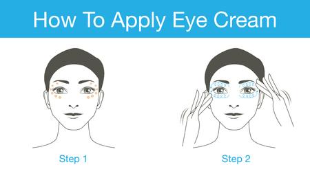 目の皮膚の治療の目のクリームを適用する方法。  イラスト・ベクター素材