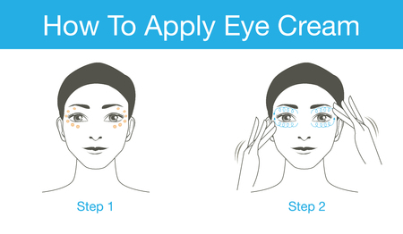 woman face cream: How to apply eye cream for eye skin treatment.