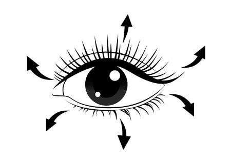 Direction of brushing eyelash with mascara for long eyelash and beauty
