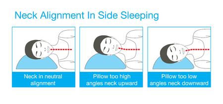 columna vertebral: Alineaci�n derecha de cuello, cabeza y el hombro en el sue�o con la postura de la espalda para dormir. Este es el estilo de vida saludable ilustraci�n. Vectores