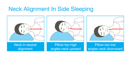 woman lying in bed: Right alignment of neck, head, and shoulder in sleep with back sleeping posture. This is healthy lifestyle illustration.
