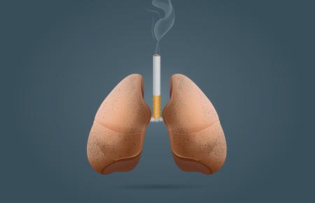 Lungenkrebs durch Rauchen