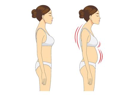 buena postura: Incorrecta postura de pie hacer que las personas tienen malos rasgos de la personalidad.